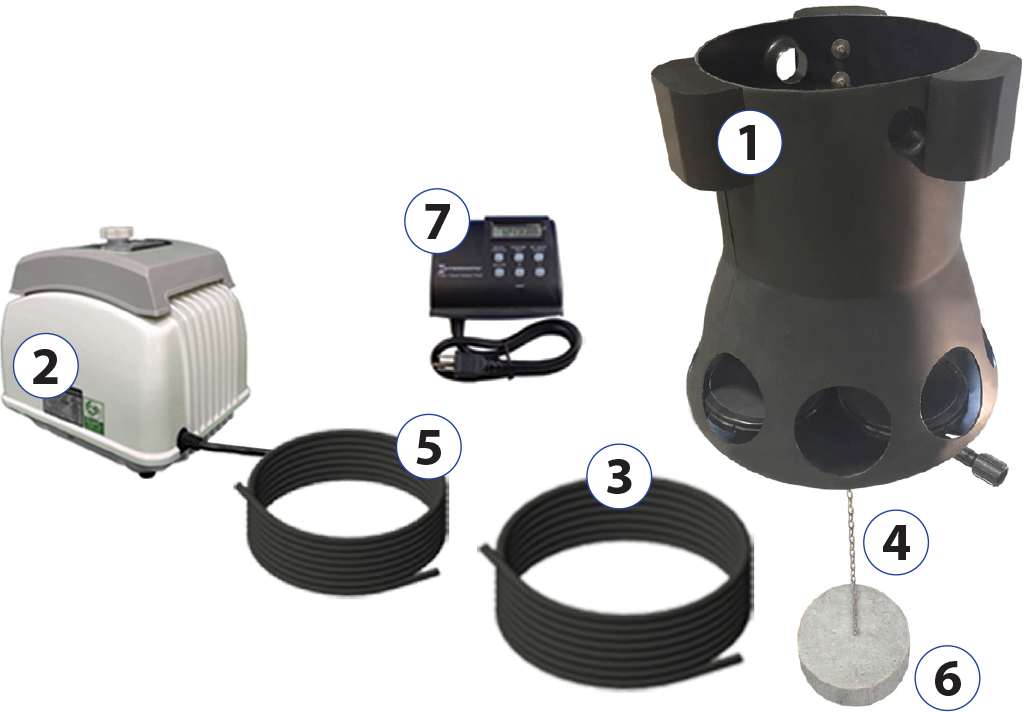 image showing the different components that comprise the AerationPlus Lake & Pond Circulator