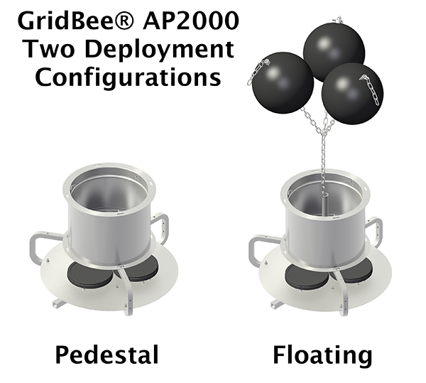graphic showing two deployment configurations for the GridBee® AP2000 air-powered mixer for wastewater applications