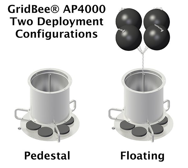 graphic showing two deployment configurations for the GridBee® AP4000 air-powered mixer for wastewater applications