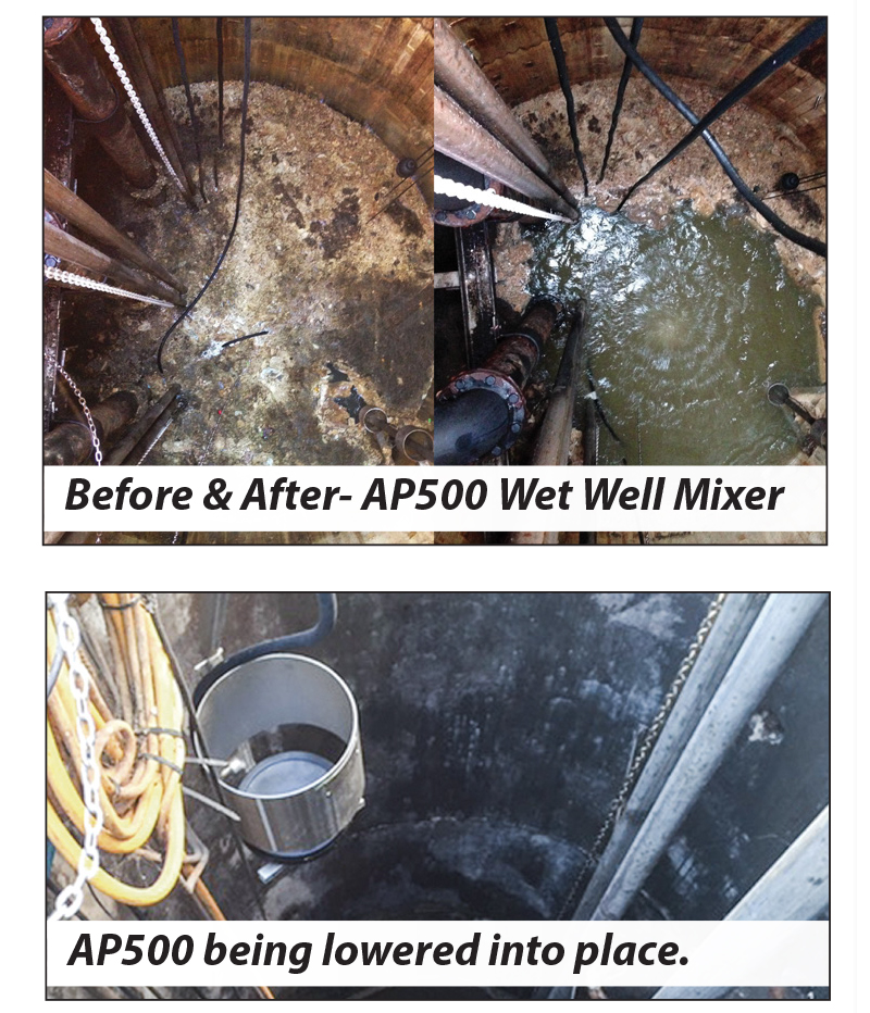 compilation showing the AP500 wet well mixer, before and after